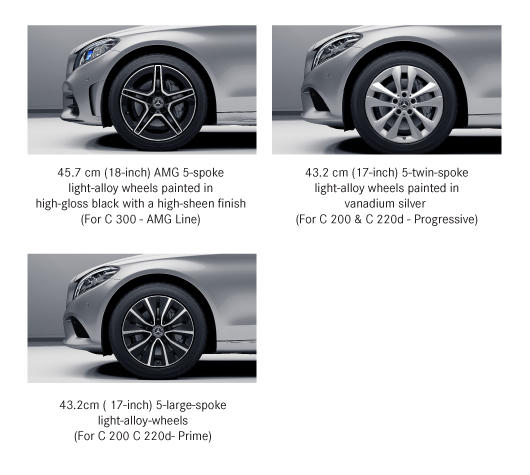 Alloy options for Mercedes benz c class